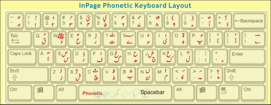 InPage Urdu 2012 Free Download - Web For PC