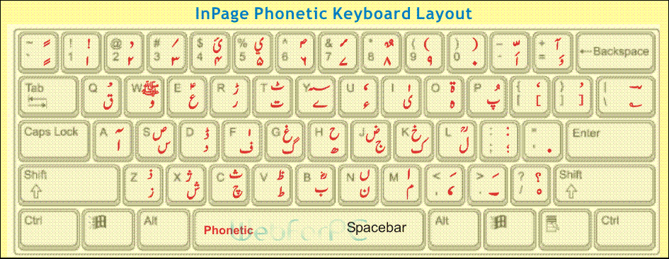 InPage Urdu 2012 Free Download - WebForPC
