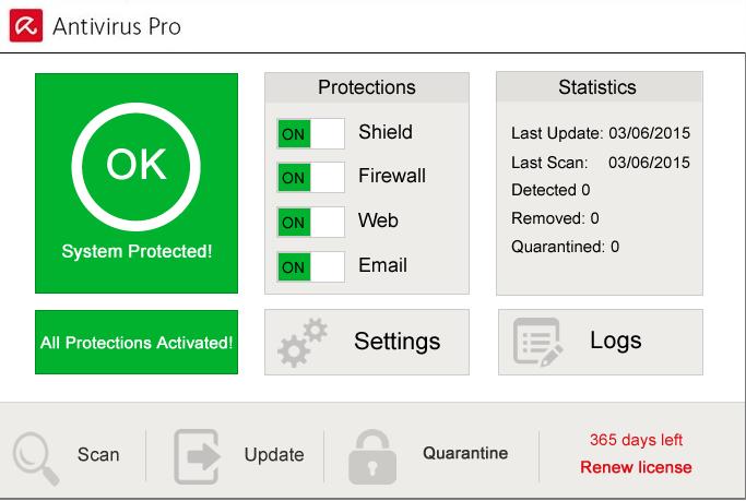 Avira Antivirus Pro 2016 Free Download