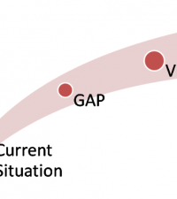 How to Perform an Information Security Gap Analysis